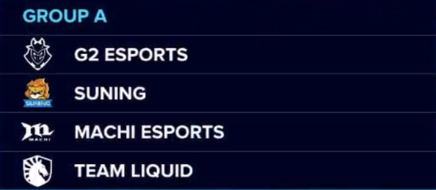 CKTG 2020: 4 bảng đấu chính thức lộ diện, ngôi sao SofM của Việt Nam rơi vào bảng đấu khó với nhiều đội tuyển sừng sỏ - Ảnh 2.