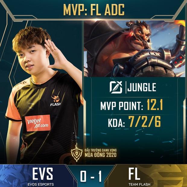 Đánh bại đối thủ yếu nhất ĐTDV mùa Đông 2020, Team Flash tìm lại được cảm giác chiến thắng sau hai thất bại liên tiếp - Ảnh 1.