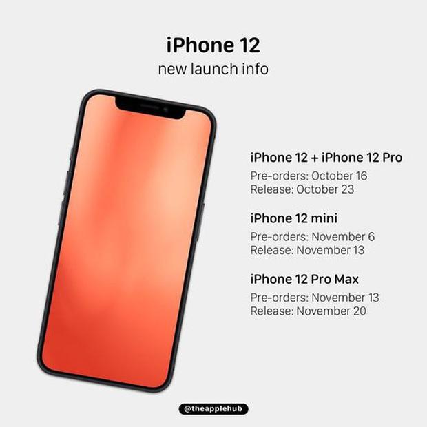 iPhone 12 lộ thông tin giá bán, thời điểm cho đặt hàng - Ảnh 10.