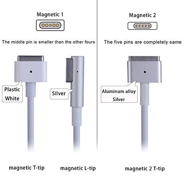 Tin đồn: Apple sẽ hồi sinh MagSafe - Ảnh 2.