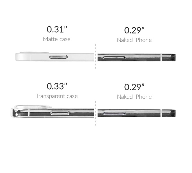 iPhone 12 chưa ra mắt, hãng phụ kiện đã mở bán ốp lưng, cam kết hoàn tiền 100% nếu không chuẩn thiết kế - Ảnh 2.