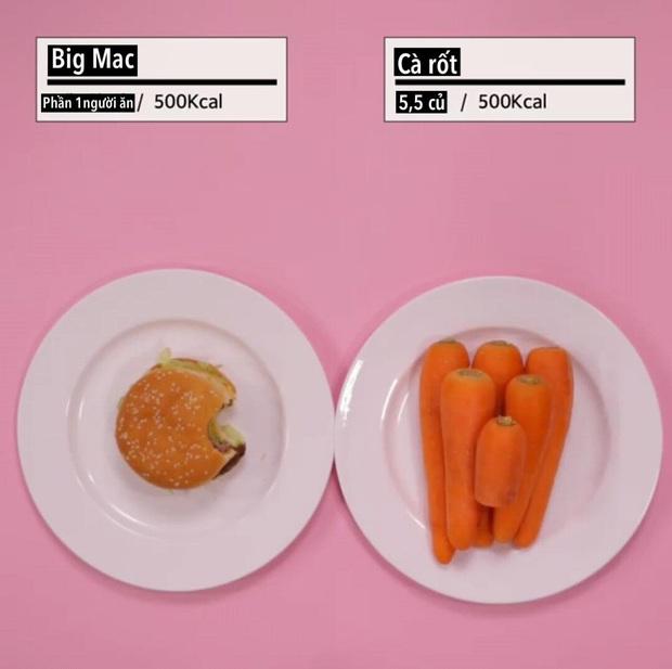 Loạt ảnh quy đổi khiến bạn vỡ lẽ vì sao giảm cân hoài vẫn béo, ăn ít mà vẫn không giảm được cân nào - Ảnh 2.