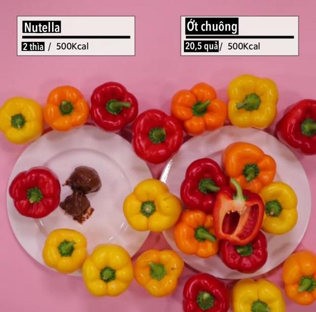 Loạt ảnh quy đổi khiến bạn vỡ lẽ vì sao giảm cân hoài vẫn béo, ăn ít mà vẫn không giảm được cân nào - Ảnh 3.