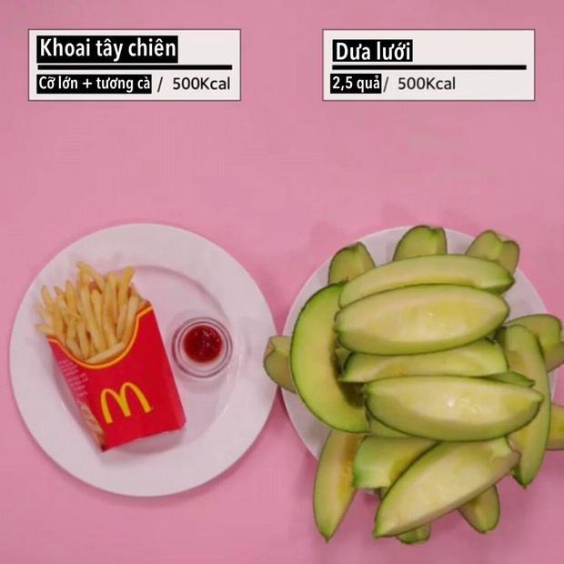 Loạt ảnh quy đổi khiến bạn vỡ lẽ vì sao giảm cân hoài vẫn béo, ăn ít mà vẫn không giảm được cân nào - Ảnh 4.