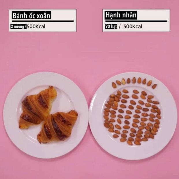 Loạt ảnh quy đổi khiến bạn vỡ lẽ vì sao giảm cân hoài vẫn béo, ăn ít mà vẫn không giảm được cân nào - Ảnh 7.