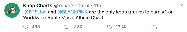 BLACKPINK lại âm thầm lập thêm kỷ lục, sánh bước BTS ở trời Tây và cả EXO, BIGBANG ở thị trường tỷ dân - Ảnh 3.