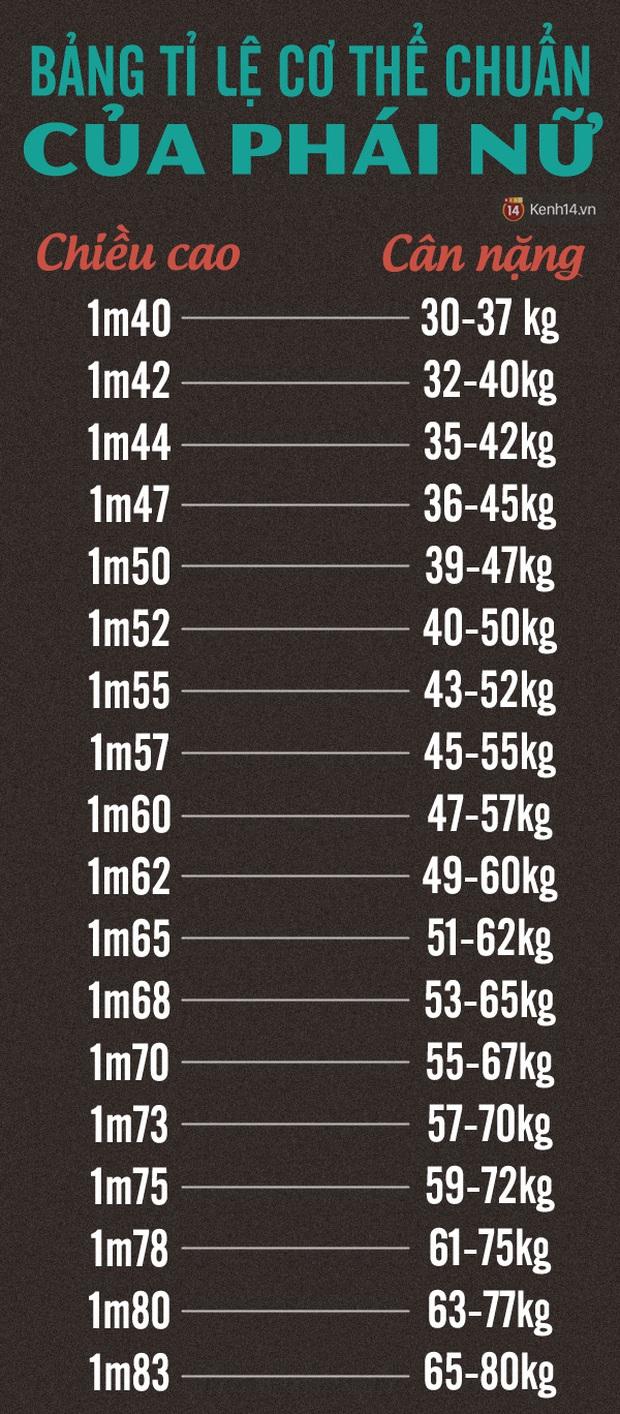 Thúy Vi chia sẻ loạt tips nghe rất quen giúp cô giảm hẳn 6kg, nhưng liệu cô nàng có đang giảm cân quá đà với cân nặng chỉ 42kg? - Ảnh 8.