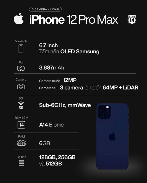 Chân dung iPhone 12 sẽ ra mắt trong sự kiện Hi, Speed đêm nay - Ảnh 5.