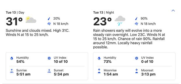 Bão số 7 và không khí lạnh cùng lúc đổ bộ, miền Bắc mưa lớn, nền nhiệt giảm sâu từ ngày mai - Ảnh 2.