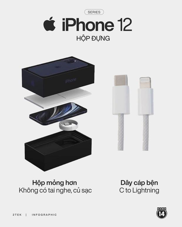 Chân dung iPhone 12 sẽ ra mắt trong sự kiện Hi, Speed đêm nay - Ảnh 7.