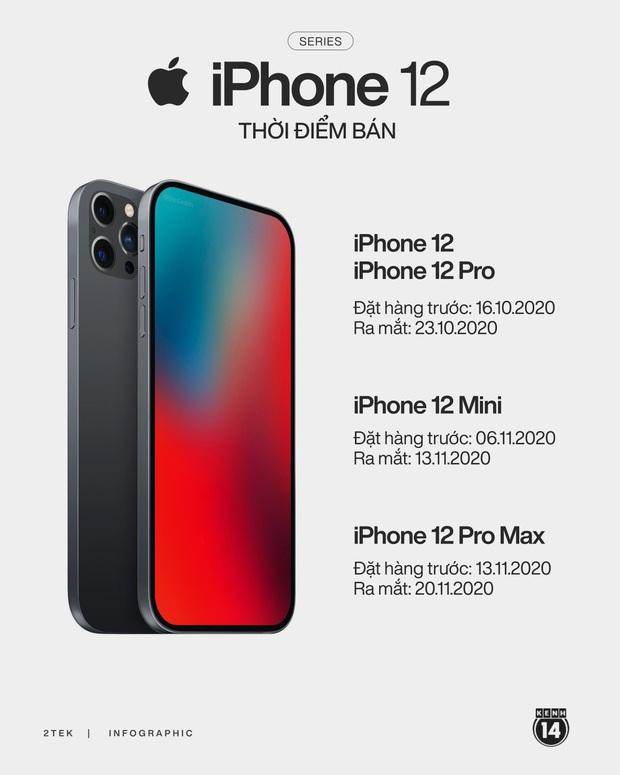 Chân dung iPhone 12 sẽ ra mắt trong sự kiện Hi, Speed đêm nay - Ảnh 8.