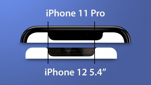 Camera của iPhone 12 sẽ có nhiều nâng cấp vượt trội nhất từ trước đến nay! - Ảnh 4.