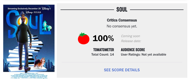 Giới phê bình tấm tắc khen phim hoạt hình khủng hoảng tuổi 40 của Pixar, khán giả lại khóc thét vì muốn xem khó lắm? - Ảnh 5.
