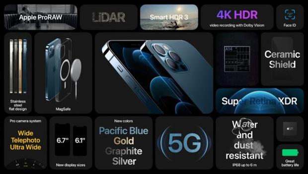 iPhone 12 là smartphone quay phim, chụp ảnh đỉnh cao, cỗ máy sống ảo thứ thiệt - Ảnh 15.