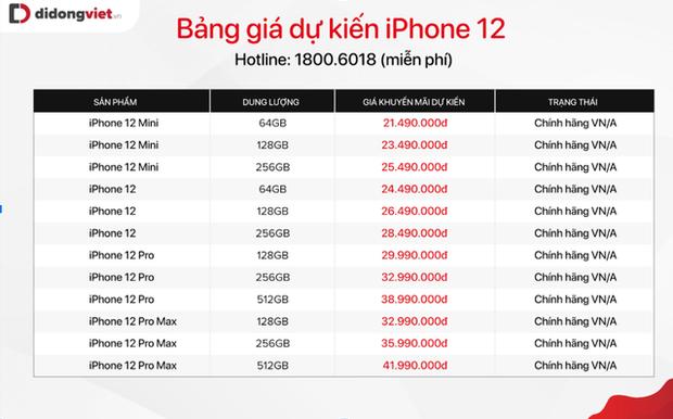 Chi tiết bảng giá iPhone 12 tại thị trường Việt Nam, cao nhất lên đến hơn 43 triệu đồng - Ảnh 4.