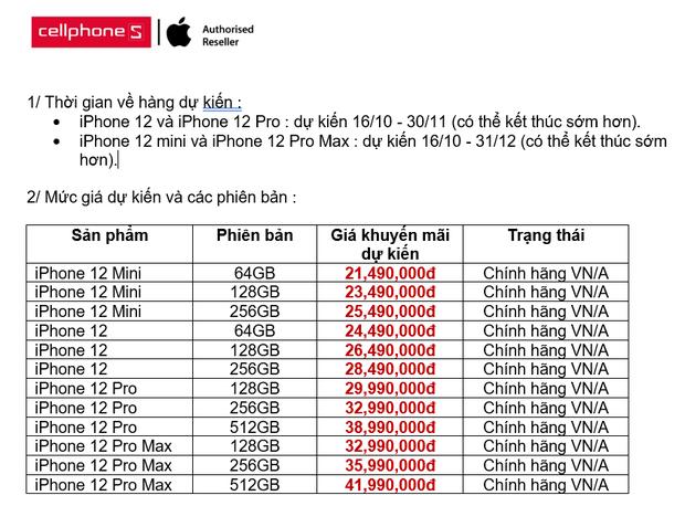 Chi tiết bảng giá iPhone 12 tại thị trường Việt Nam, cao nhất lên đến hơn 43 triệu đồng - Ảnh 3.