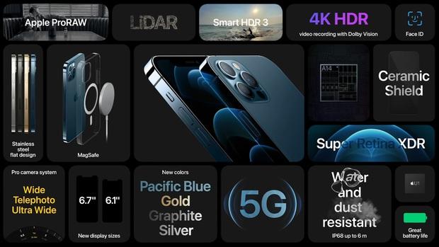 iPhone 12 Pro: Từ thiết kế đến công nghệ đều xứng đáng 2 từ siêu phẩm - Ảnh 18.