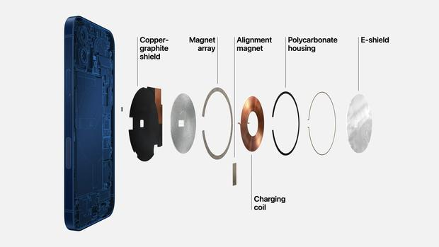 Sạc MagSafe không dây của Apple thì xịn đấy, nhưng sao giá tới cả triệu mà chỉ sạc nhanh cho mỗi iPhone 12? - Ảnh 1.