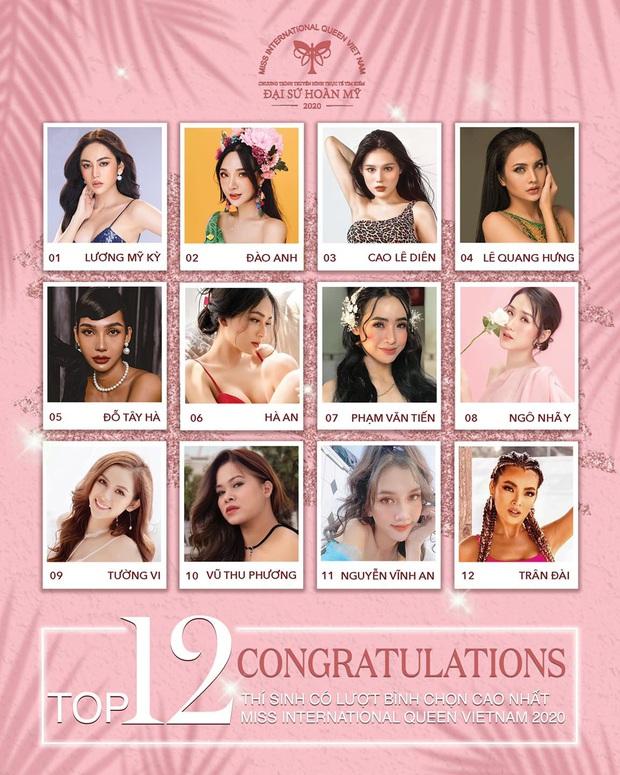 Trần Đức Bo vượt mặt Lương Mỹ Kỳ, trở thành thí sinh được vote nhiều nhất tại Hoa hậu Chuyển giới Việt Nam - Ảnh 1.