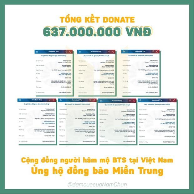 Gặp gỡ fanclub BTS kêu gọi được hơn nửa tỷ cứu trợ miền Trung: Các bậc phụ huynh vô cùng tự hào khi thấy con góp sức như vậy - Ảnh 3.