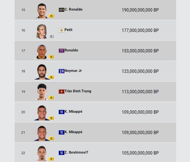 FIFA Online 4: Đại gia nạp tiền tỷ bỏ game, những cầu thủ vạn người ước ao này sẽ bị đem đi vứt xó - Ảnh 6.