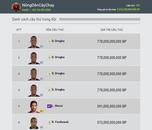 FIFA Online 4: Đại gia nạp tiền tỷ bỏ game, những cầu thủ vạn người ước ao này sẽ bị đem đi vứt xó - Ảnh 4.