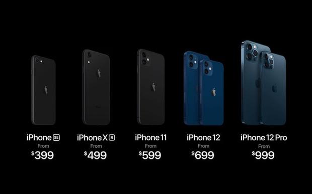 Dù có giá đắt hơn iPhone 11, iPhone 12 vẫn gián tiếp giúp Apple tung cú đấm mạnh nhất vào lãnh địa Android - Ảnh 1.