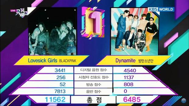 BLACKPINK thắng BTS với điểm số gấp đôi, fan thi nhau gọi Việt kiều Jennie lên nhận cúp - Ảnh 3.