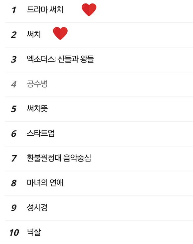Phim mới của Suzy và Krystal tranh nhau top 1 tại Hàn, nữ trung úy hay gái xinh khởi nghiệp mới là gu của bạn? - Ảnh 6.