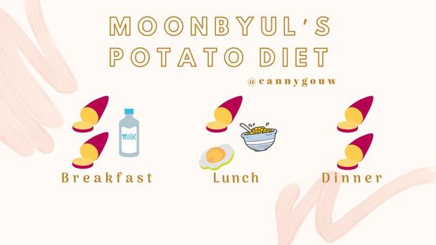 Từng phải hoãn debut vì vấn đề cân nặng, Moonbyul (Mamamoo) quyết giảm 11kg trong 1 tháng khiến ai cũng khâm phục - Ảnh 6.
