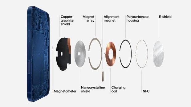 Sạc không dây MagSafe mới của Apple có thể hoạt động với cả Galaxy Z Fold2 của Samsung - Ảnh 2.