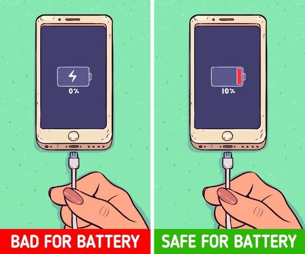 4 lầm tưởng tai hại về smartphone, ai cũng đang mắc phải - Ảnh 2.