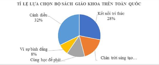 Tài liệu chỉnh sửa, bổ sung SGK Tiếng Việt lớp 1: Sẽ phát hành miễn phí - Ảnh 1.