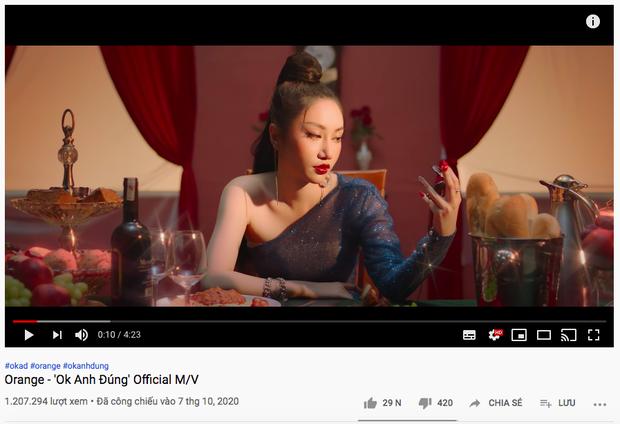 Đồng loạt comeback hậu chia tay Châu Đăng Khoa: Orange hụt hơi cần hợp sức với HIEUTHUHAI, LyLy ra MV vỏn vẹn hơn 1 triệu view - Ảnh 6.