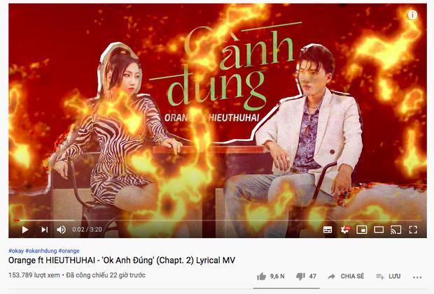 Đồng loạt comeback hậu chia tay Châu Đăng Khoa: Orange hụt hơi cần hợp sức với HIEUTHUHAI, LyLy ra MV vỏn vẹn hơn 1 triệu view - Ảnh 8.