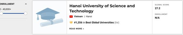 1 trường đại học của Việt Nam bất ngờ vượt mặt 2 trường ĐH Quốc gia để lọt top 700 trường tốt nhất toàn cầu - Ảnh 2.