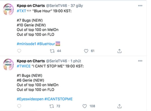 Đàn em BTS tung MV đối đầu TWICE: nhạc disco sôi động, MV kỳ ảo đầu tư quay ngoại cảnh nhưng thành tích liệu có vượt đàn chị? - Ảnh 10.