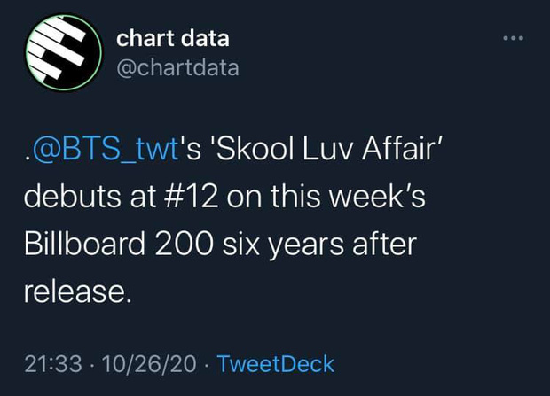 Hit từ 6 năm trước của BTS bất ngờ leo thẳng lên Billboard, ARMY chứng minh thế nào là khi cần, tiền sẽ tự đến - Ảnh 2.
