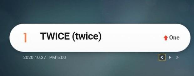Thành tích 24 giờ đầu của TWICE: Không thể phá vỡ kỉ lục của chính mình, so với BLACKPINK còn kém những 5 lần? - Ảnh 6.