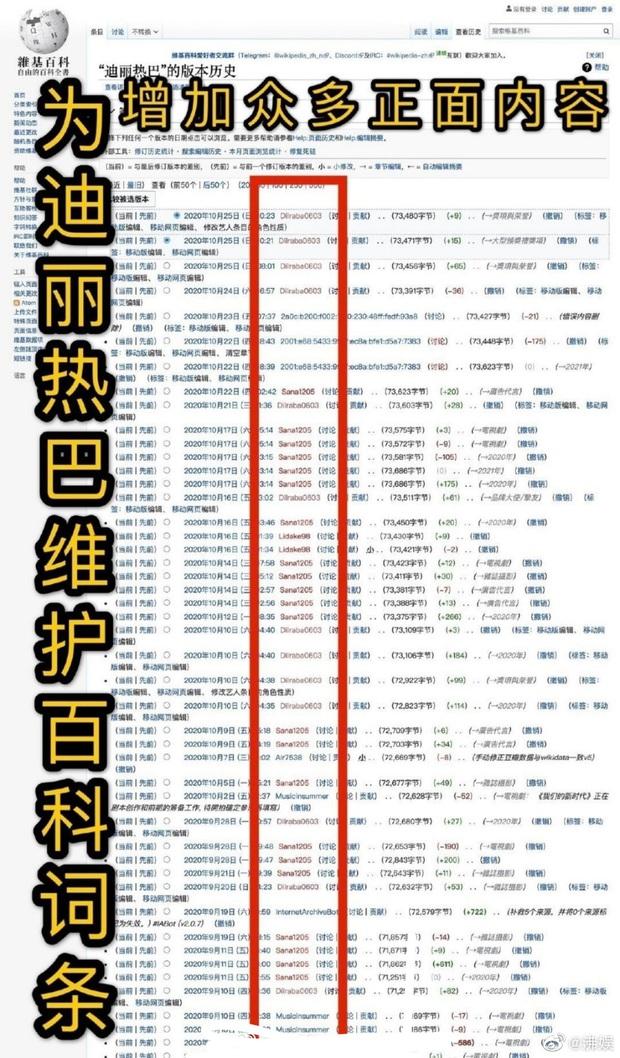 Fan Dương Dương - Địch Lệ Nhiệt Ba hỗn chiến chỉ vì thứ tự xuất hiện trên màn hình, có cần căng thế không? - Ảnh 7.