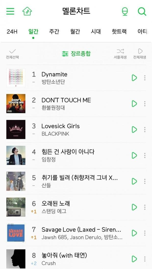 Knet thất vọng với thứ hạng bài mới của TWICE, chỉ quanh quẩn Top 30 trong khi BLACKPINK và BTS ra trước vẫn kèn cựa ngôi vương - Ảnh 2.