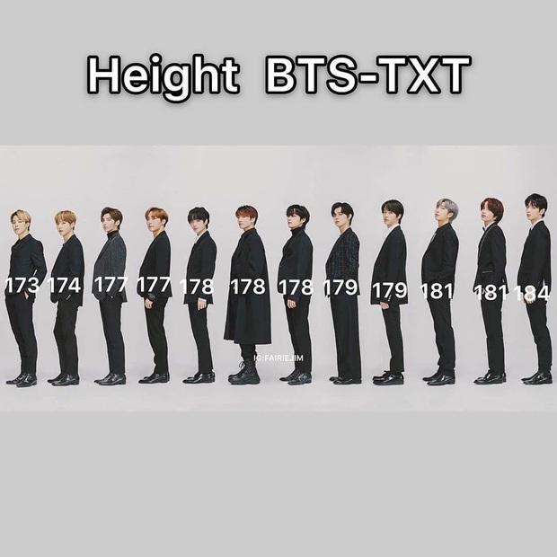 Nhóm nhạc em trai BTS gây sốt với tỷ lệ cơ thể cực đỉnh, toàn chân phái đúng nghĩa khiến dân mạng phát cuồng - Ảnh 14.