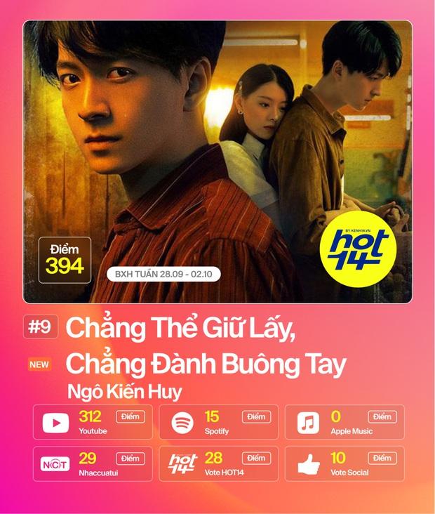 Jack lập kỷ lục ca sĩ đầu tiên #1liên tiếp2 tuần; Đức Phúc vượt mặtDa LAB -Miu Lê cònMỹ Tâm debutthứ hạng bất ngờ tại BXH HOT14 - Ảnh 7.