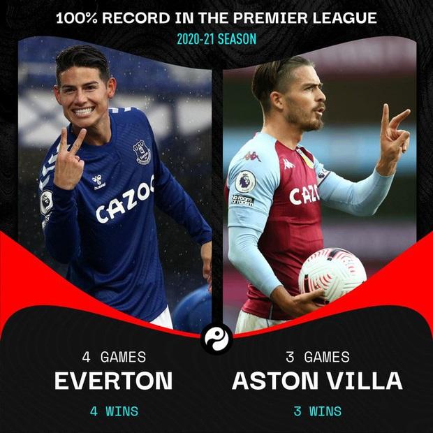Liverpool lập kỷ lục tồi tệ chưa từng có trong lịch sử Ngoại hạng Anh - Ảnh 6.
