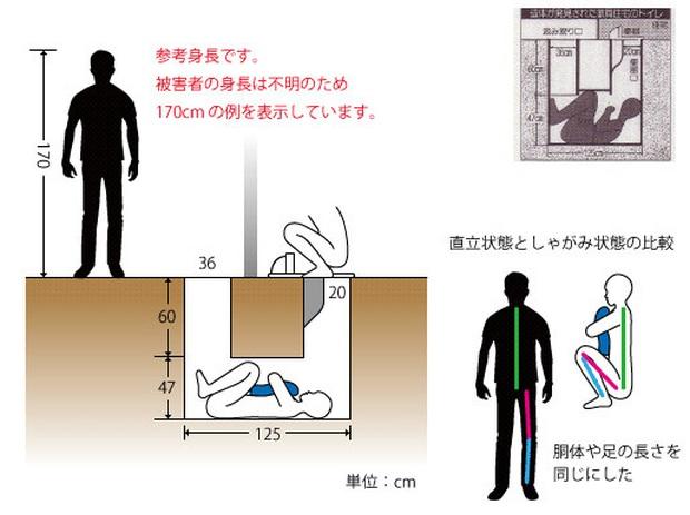 Vụ án thi thể với tư thế kì lạ dưới hố xí tại Nhật Bản và bí ẩn 31 năm không có lời giải - Ảnh 3.