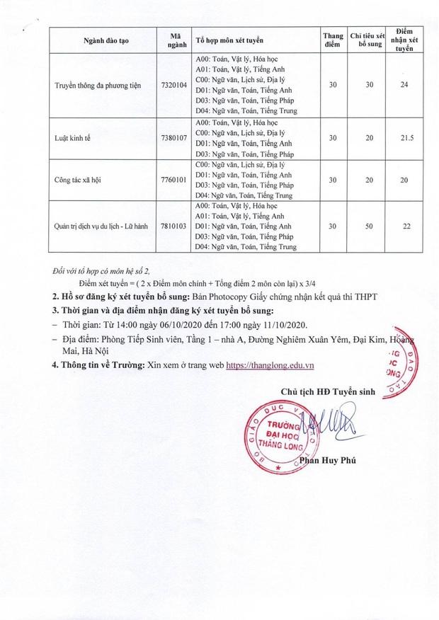 Cập nhật: Danh sách các trường đại học xét tuyển bổ sung, cơ hội cho ai chưa đỗ NV1 - Ảnh 3.