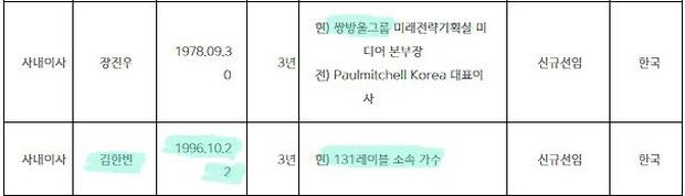 Knet nghi ngờ B.I (iKON) lên chức CEO và làm sếp Jo In Sung nhờ cơ cấu, có mối quan hệ với Chủ tịch xã hội đen? - Ảnh 4.