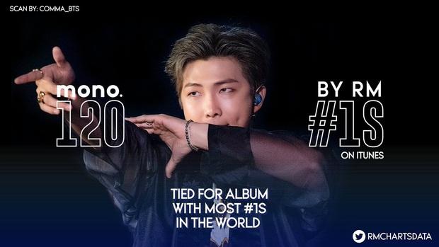 Mixtape 2 năm tuổi của RM lập kỷ lục sánh ngang Ed Sheeran đứng đầu thế giới, cả BTS và nghệ sĩ toàn Châu Á đều chưa ai làm được - Ảnh 4.