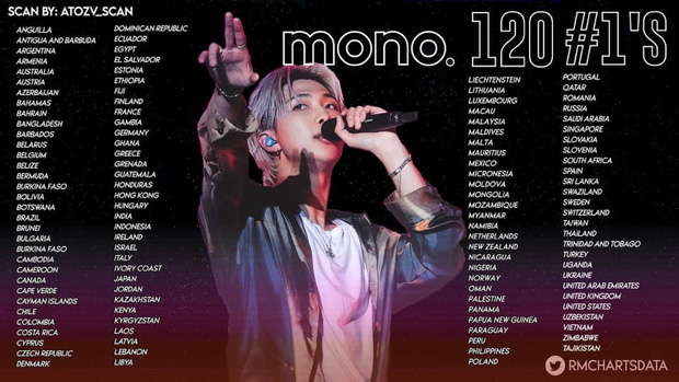 Mixtape 2 năm tuổi của RM lập kỷ lục sánh ngang Ed Sheeran đứng đầu thế giới, cả BTS và nghệ sĩ toàn Châu Á đều chưa ai làm được - Ảnh 5.