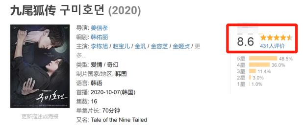 Cầm quạt phe phẩy, Lee Dong Wook bị fan Trung nhầm thành bà dì ở Bạn Trai Tôi Là Hồ Ly dù điểm chấm cao ngất - Ảnh 1.